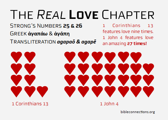 The Real Love Chapter - 1 Corinthians 13 and 1 John 4